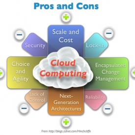 cloud_computing_pros_cons_big